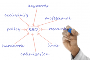 Man's hand writing on whiteboard key parts of Local Dallas SEO, such as links, keywords, research and optimization