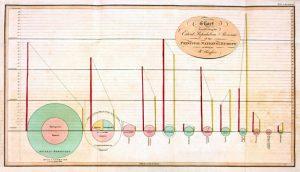 Sachs Figure Chart
